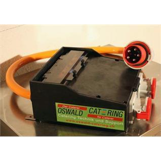 Elektroverteiler 125 - 2x Euro 63 (FI geschützt)